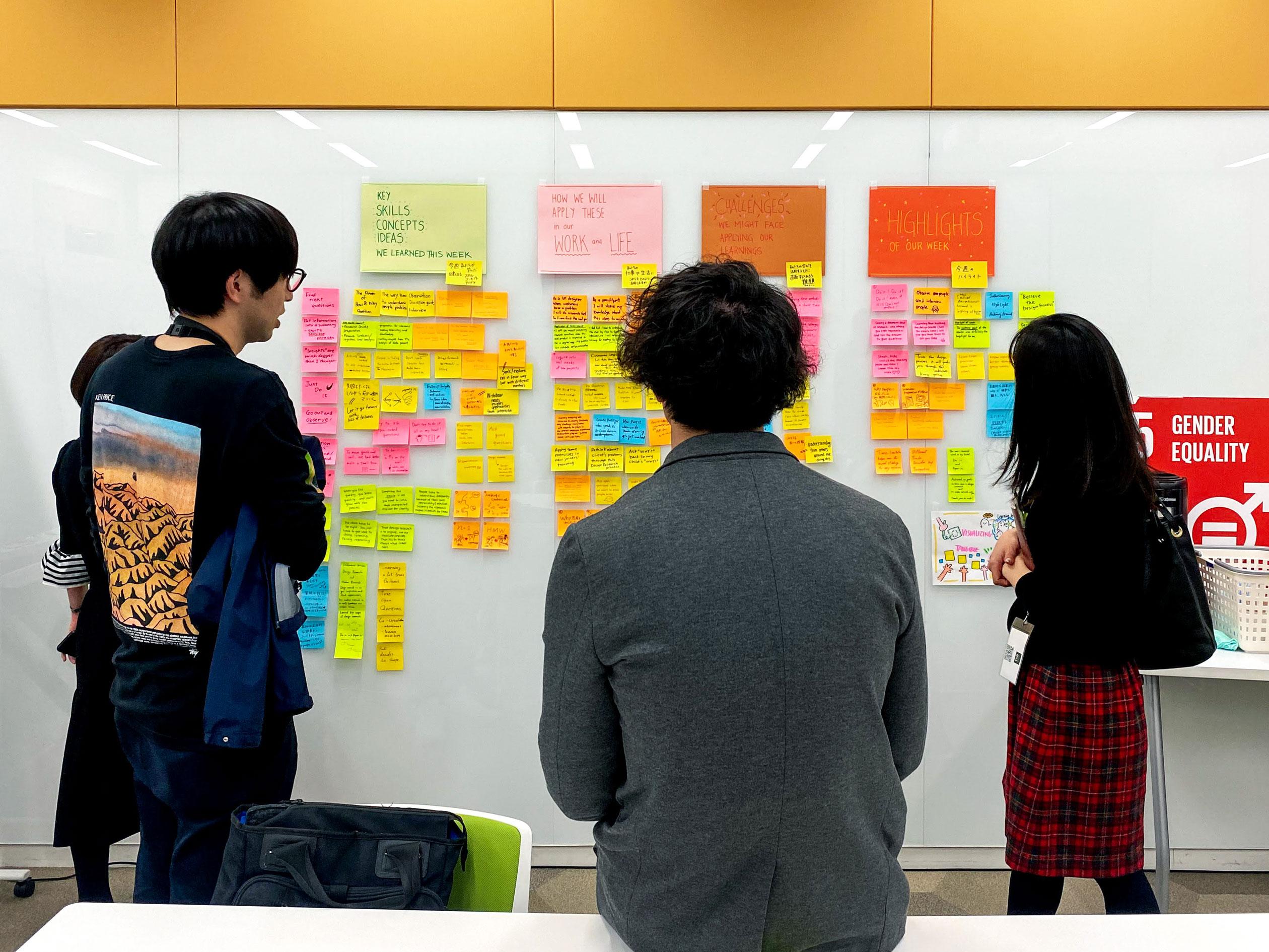 CIID Winter School Tokyo 2020のワークショップ風景